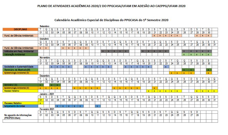 Calendário das Disciplinas 2020/ERE